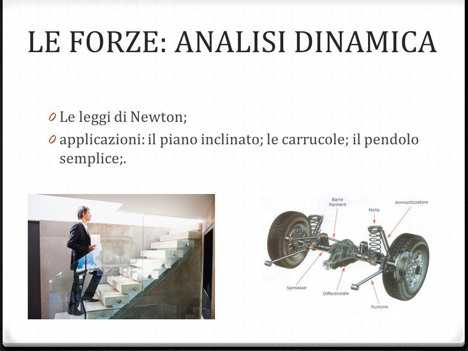 LE FORZE: ANALISI DINAMICA 0 Le leggi di Newton; 0 applicazioni: il piano inclinato; le carrucole; il pendolo semplice;.