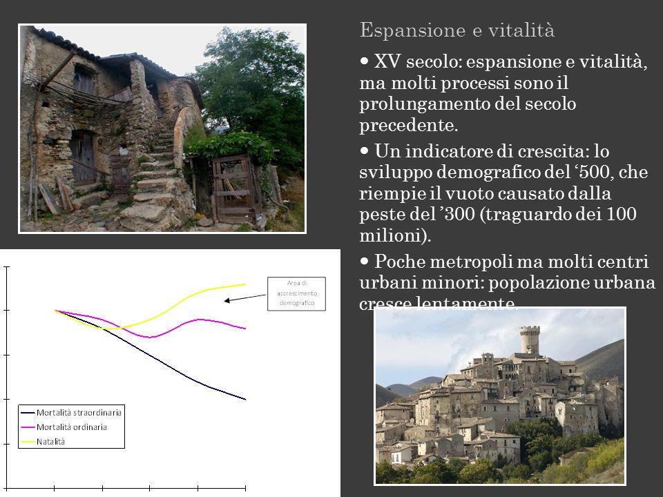 Espansione e vitalità XV secolo: espansione e vitalità, ma molti processi sono il prolungamento del secolo precedente. Un indicatore di crescita: lo s
