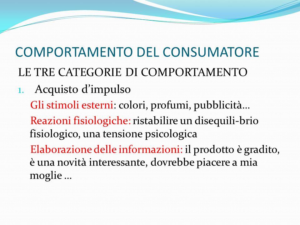 COMPORTAMENTO DEL CONSUMATORE LE TRE CATEGORIE DI COMPORTAMENTO 1. Acquisto dimpulso Gli stimoli esterni: colori, profumi, pubblicità… Reazioni fisiol