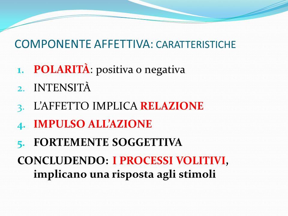 COMPONENTE AFFETTIVA: CARATTERISTICHE 1. POLARITÀ: positiva o negativa 2. INTENSITÀ 3. LAFFETTO IMPLICA RELAZIONE 4. IMPULSO ALLAZIONE 5. FORTEMENTE S