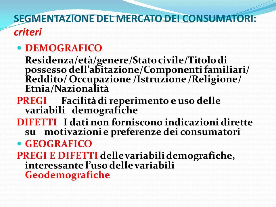 SEGMENTAZIONE DEL MERCATO DEI CONSUMATORI: criteri DEMOGRAFICO Residenza/età/genere/Stato civile/Titolo di possesso dellabitazione/Componenti familiar