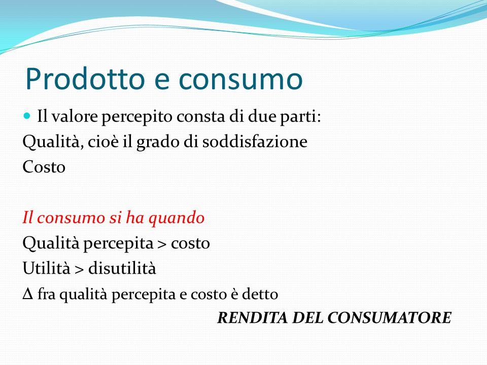 Prodotto e consumo Il valore percepito consta di due parti: Qualità, cioè il grado di soddisfazione Costo Il consumo si ha quando Qualità percepita >