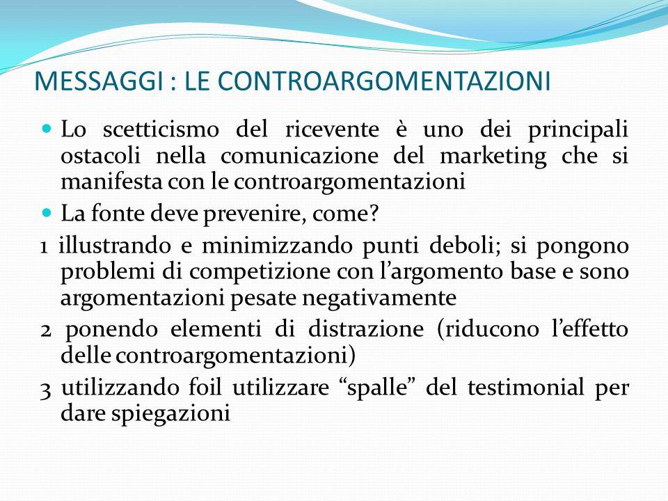 MESSAGGI : LE CONTROARGOMENTAZIONI Lo scetticismo del ricevente è uno dei principali ostacoli nella comunicazione del marketing che si manifesta con le controargomentazioni La fonte deve prevenire, come.