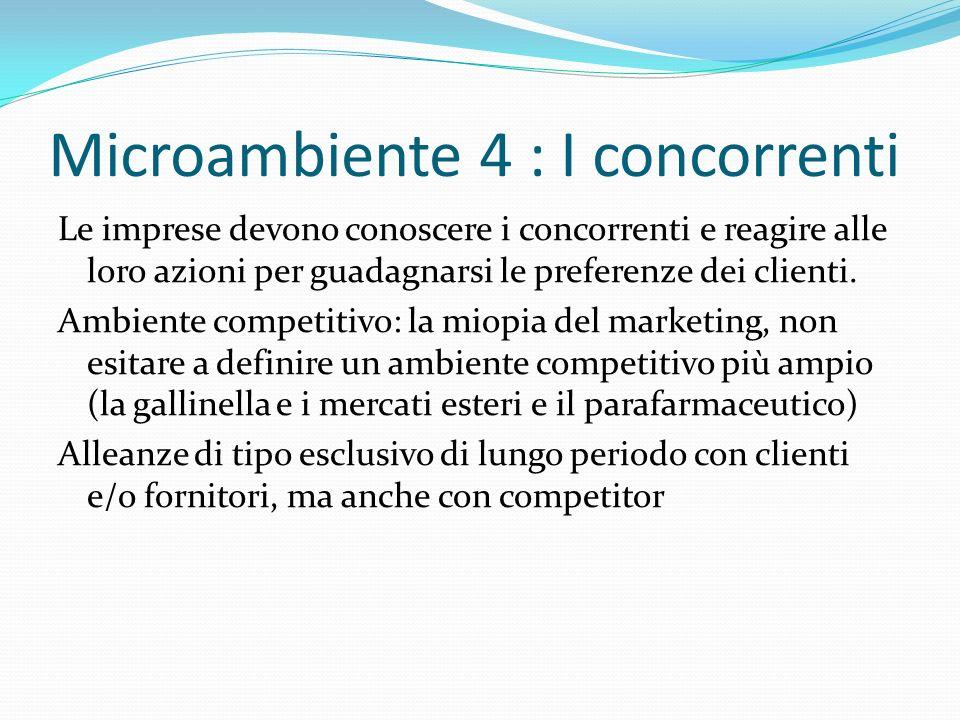 Microambiente 4 : I concorrenti Le imprese devono conoscere i concorrenti e reagire alle loro azioni per guadagnarsi le preferenze dei clienti.