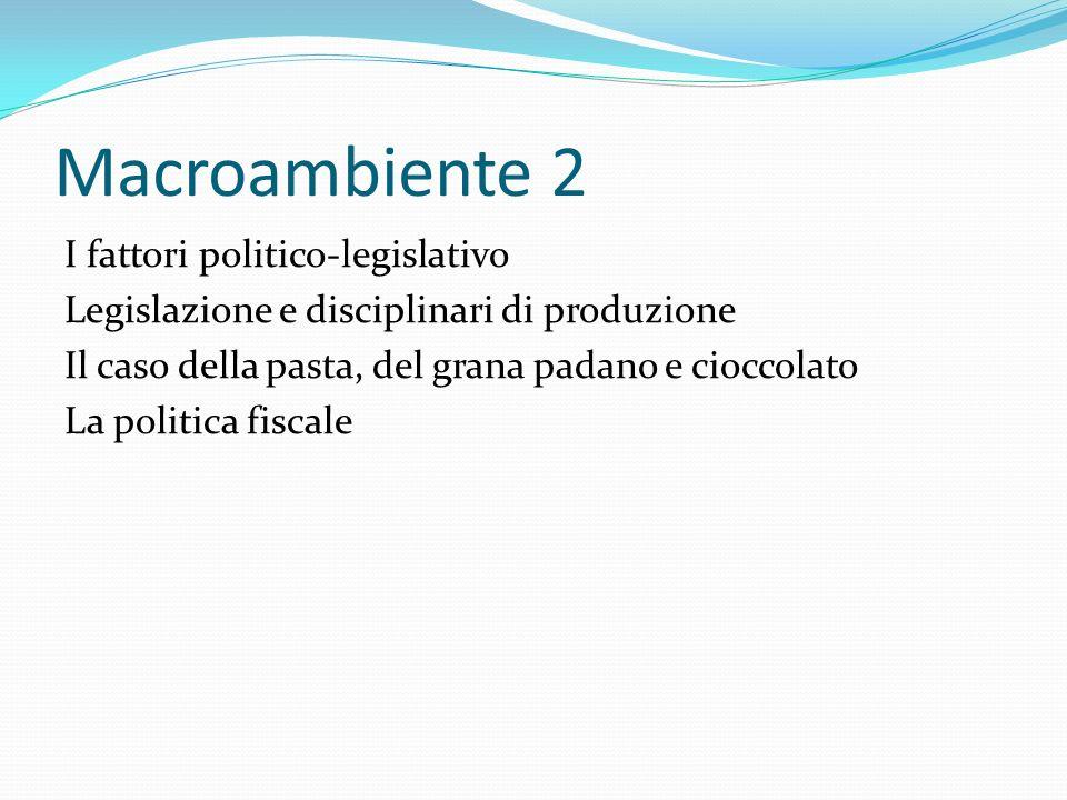 Macroambiente 2 I fattori politico-legislativo Legislazione e disciplinari di produzione Il caso della pasta, del grana padano e cioccolato La politica fiscale