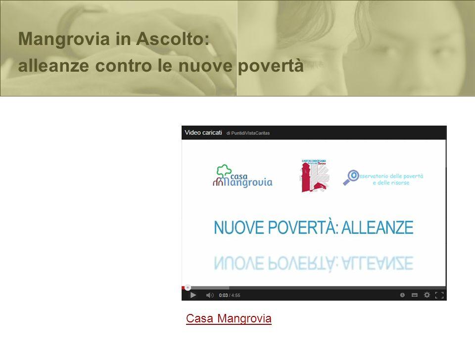 Mangrovia in Ascolto: alleanze contro le nuove povertà Casa Mangrovia
