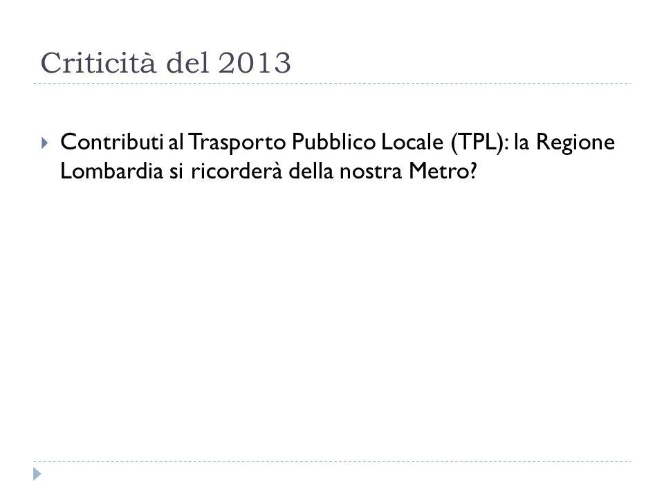 Criticità del 2013 Contributi al Trasporto Pubblico Locale (TPL): la Regione Lombardia si ricorderà della nostra Metro?