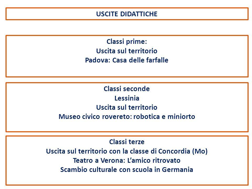 Classi prime: Uscita sul territorio Padova: Casa delle farfalle USCITE DIDATTICHE Classi seconde Lessinia Uscita sul territorio Museo civico rovereto: