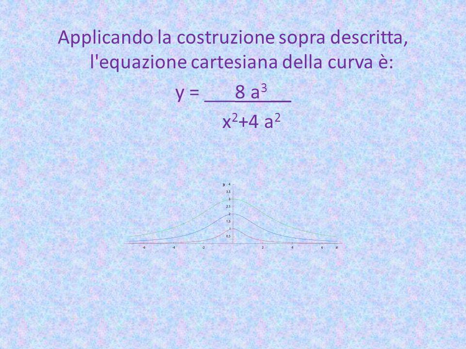 Applicando la costruzione sopra descritta, l'equazione cartesiana della curva è: y = ___8 a 3 __ x 2 +4 a 2