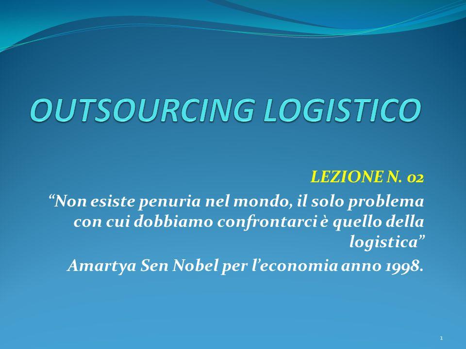 OUTSOURCING LOGISTICO La concorrenza globale il decentramento produttivo lintegrazione e unificazione dei mercati lomogeneizzazione dei processi di consumo HANNO DETERMINATO LA REVISIONE DELLA NOZIONE DI DELIVERY CHE, PUR DERIVANDO DAL COMPARTO TRASPORTI, SI È EVOLUTA NEL CONCETTO DI: LOGISTICA 2