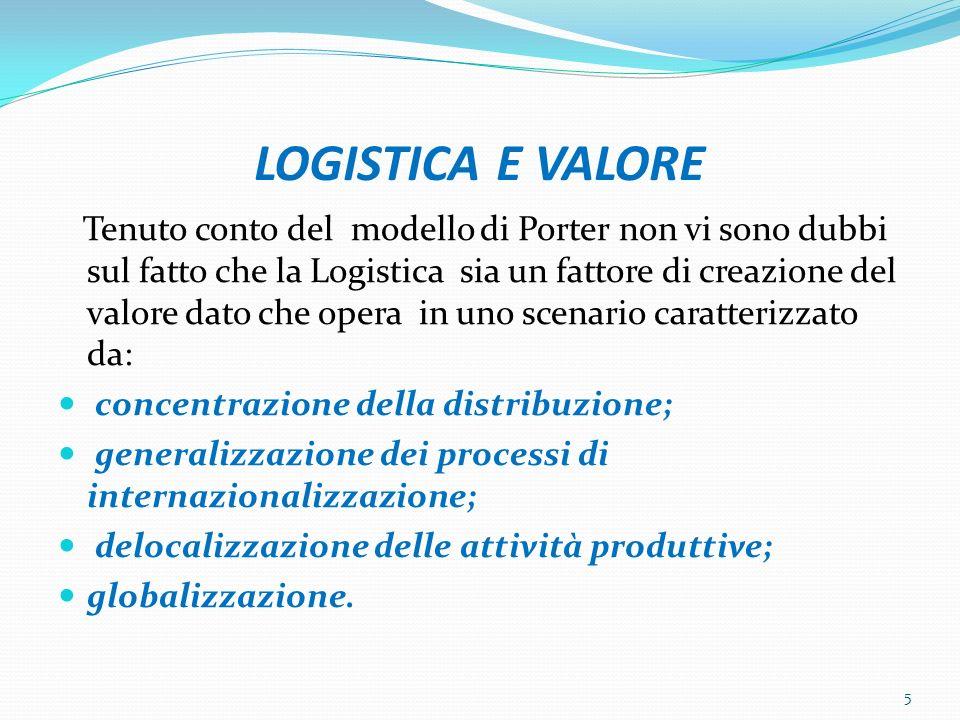 LOGISTICA E VALORE Tenuto conto del modello di Porter non vi sono dubbi sul fatto che la Logistica sia un fattore di creazione del valore dato che opera in uno scenario caratterizzato da: concentrazione della distribuzione; generalizzazione dei processi di internazionalizzazione; delocalizzazione delle attività produttive; globalizzazione.