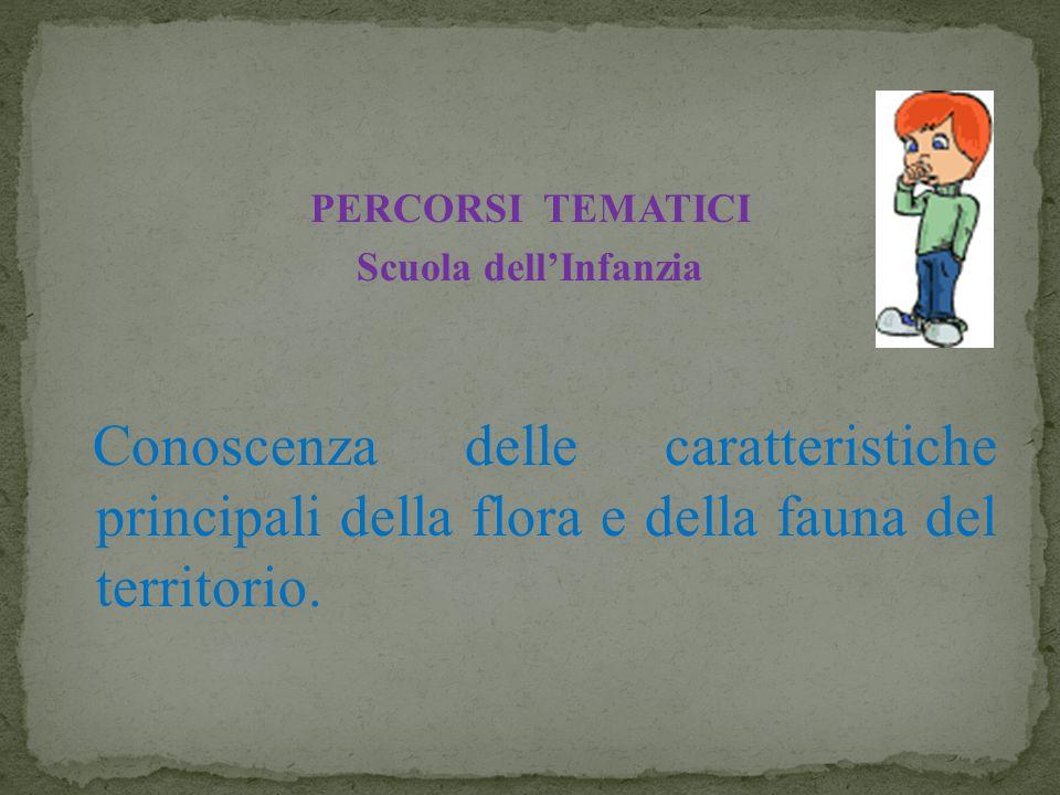 PERCORSI TEMATICI Scuola dellInfanzia Conoscenza delle caratteristiche principali della flora e della fauna del territorio.