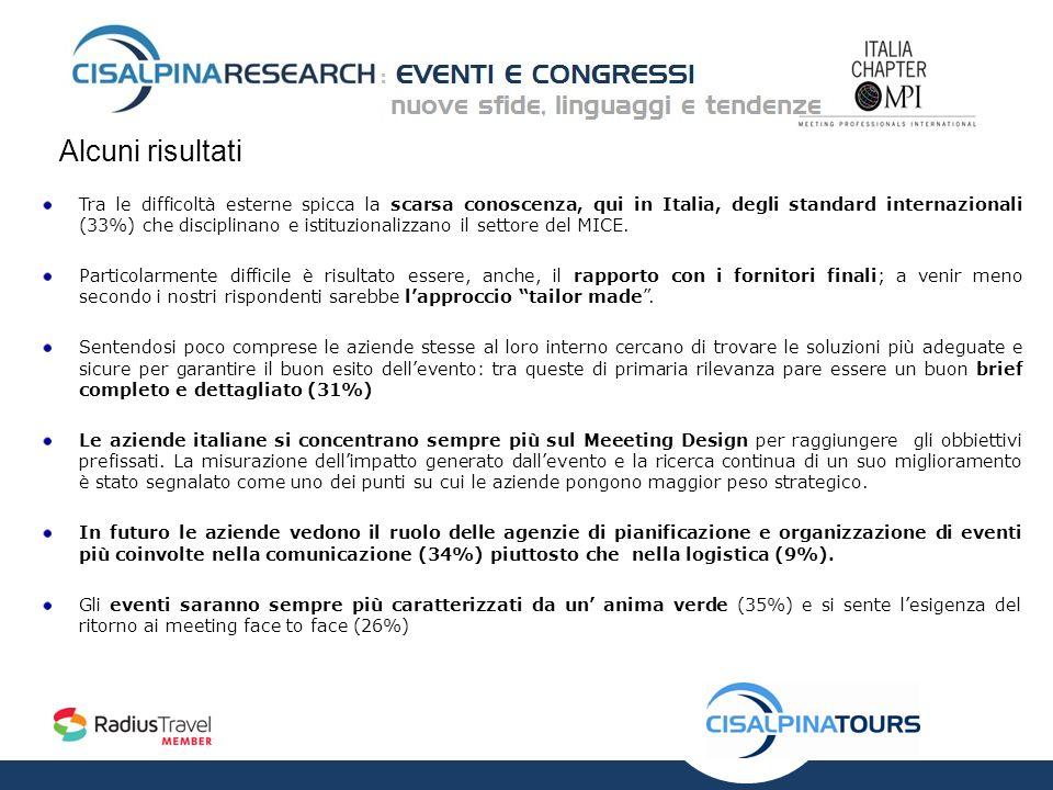Alcuni risultati Tra le difficoltà esterne spicca la scarsa conoscenza, qui in Italia, degli standard internazionali (33%) che disciplinano e istituzionalizzano il settore del MICE.