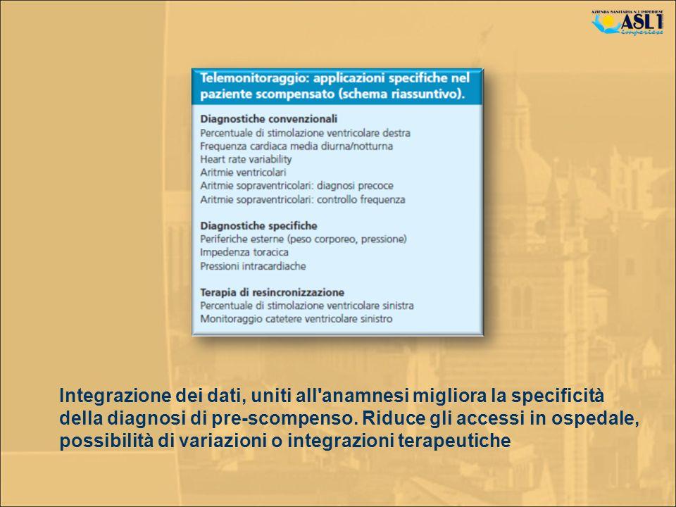 Integrazione dei dati, uniti all'anamnesi migliora la specificità della diagnosi di pre-scompenso. Riduce gli accessi in ospedale, possibilità di vari