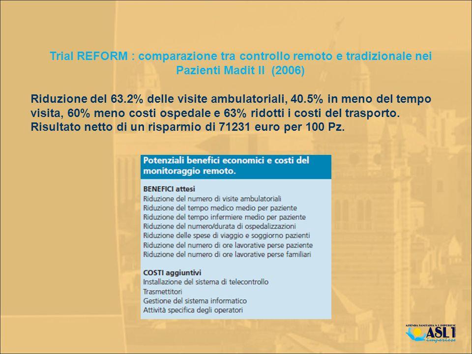 Trial REFORM : comparazione tra controllo remoto e tradizionale nei Pazienti Madit II (2006) Riduzione del 63.2% delle visite ambulatoriali, 40.5% in