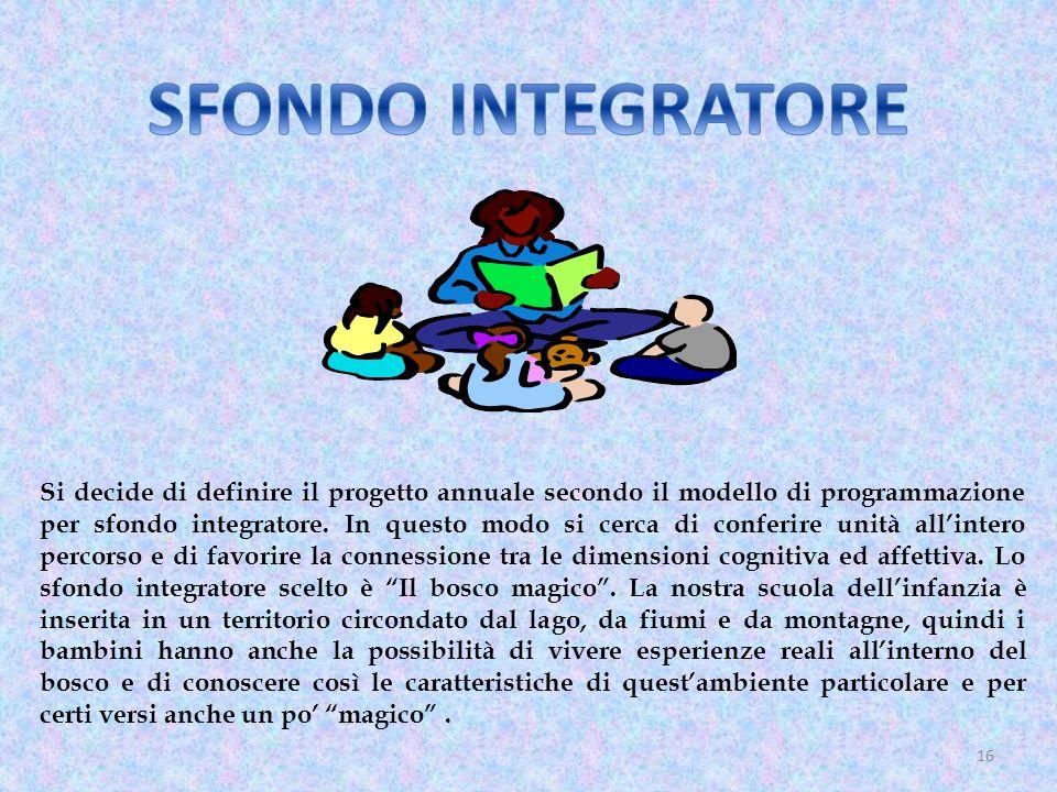 16 Si decide di definire il progetto annuale secondo il modello di programmazione per sfondo integratore. In questo modo si cerca di conferire unità a