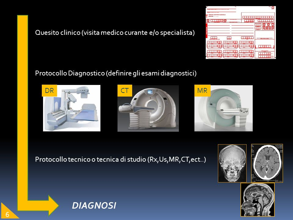 Autori: Quesito clinico (visita medico curante e/o specialista) Protocollo Diagnostico (definire gli esami diagnostici) Protocollo tecnico o tecnica d