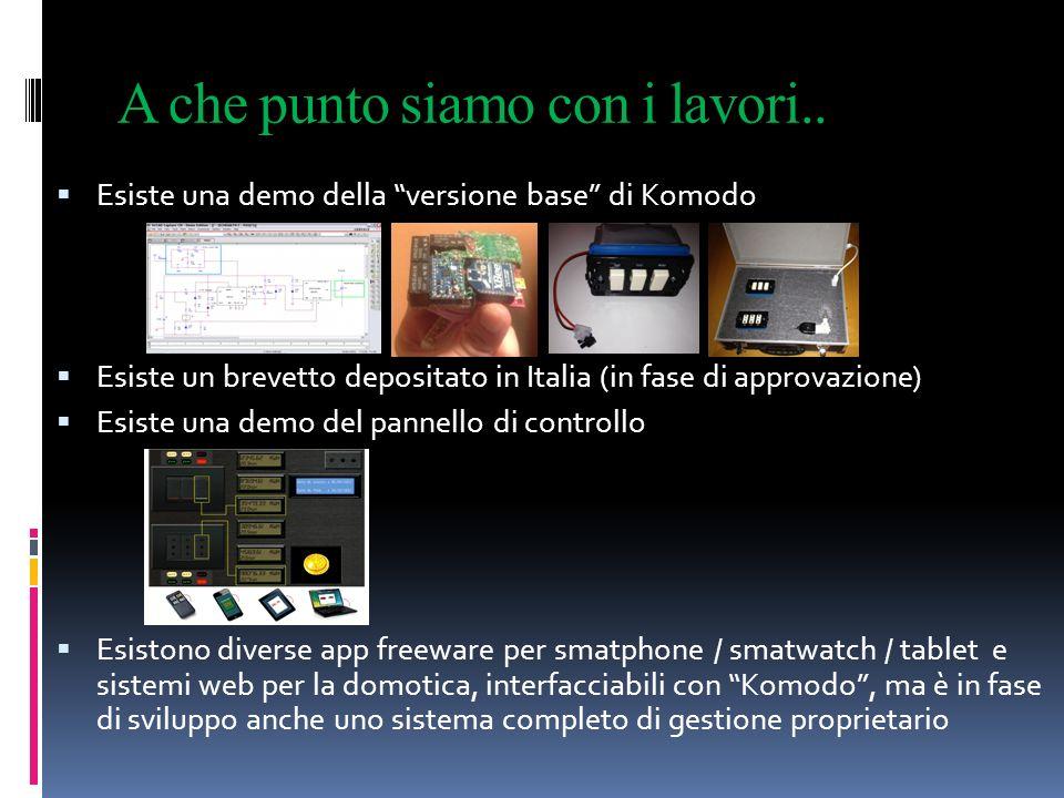 A che punto siamo con i lavori.. Esiste una demo della versione base di Komodo Esiste un brevetto depositato in Italia (in fase di approvazione) Esist