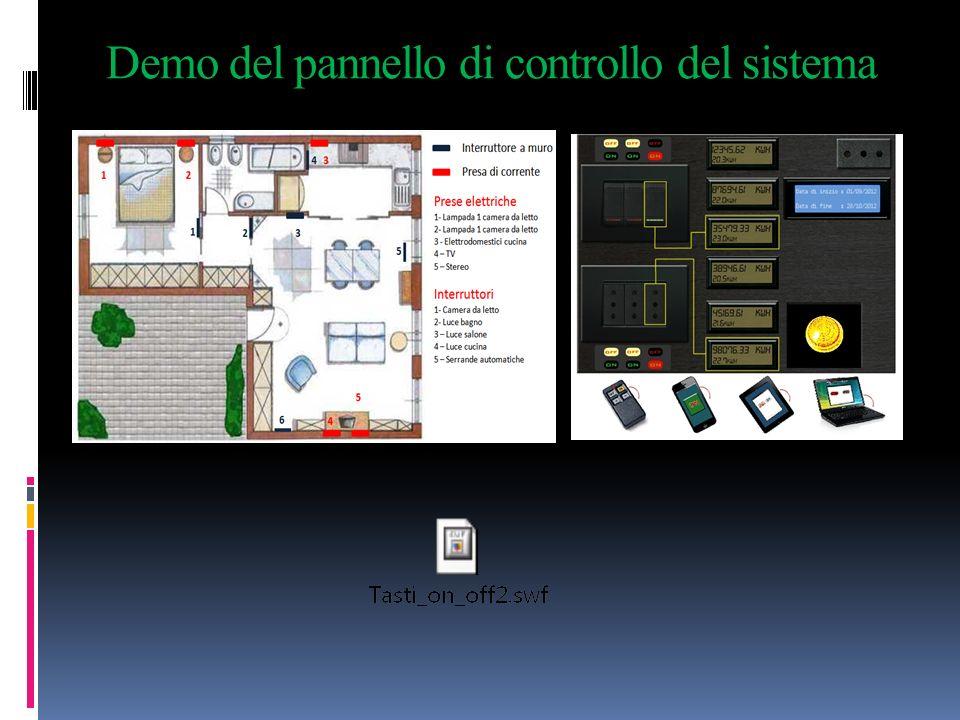 Demo del pannello di controllo del sistema