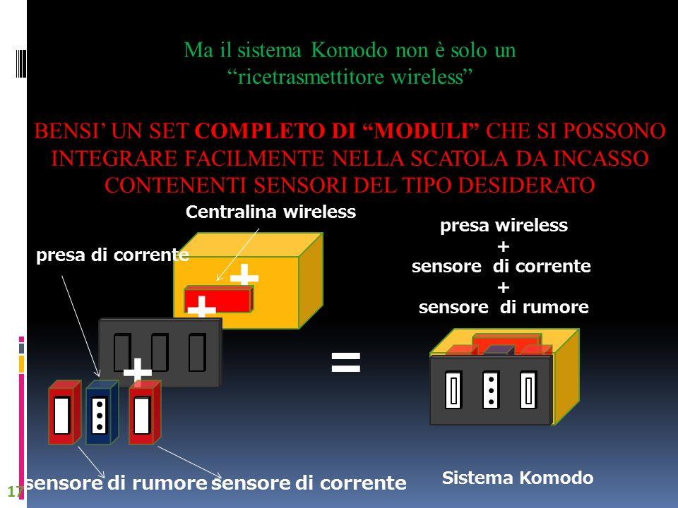 + + + = presa di corrente presa wireless + sensore di corrente + sensore di rumore Centralina wireless sensore di rumoresensore di corrente Sistema Ko