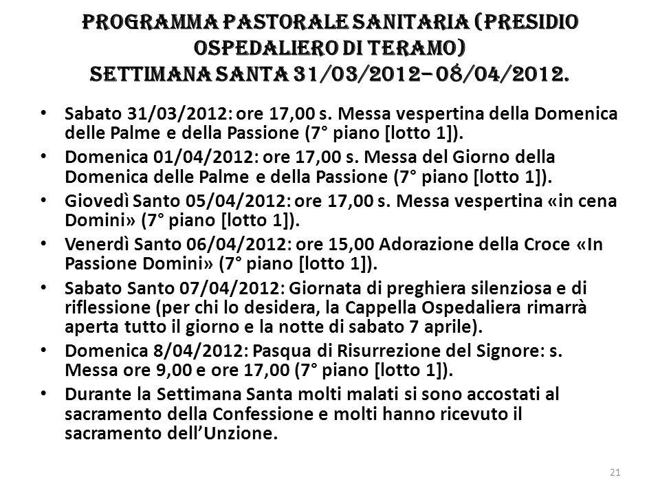 Programma Pastorale sanitaria (Presidio ospedaliero di Teramo) Settimana santa 31/03/2012– 08/04/2012. Sabato 31/03/2012: ore 17,00 s. Messa vespertin