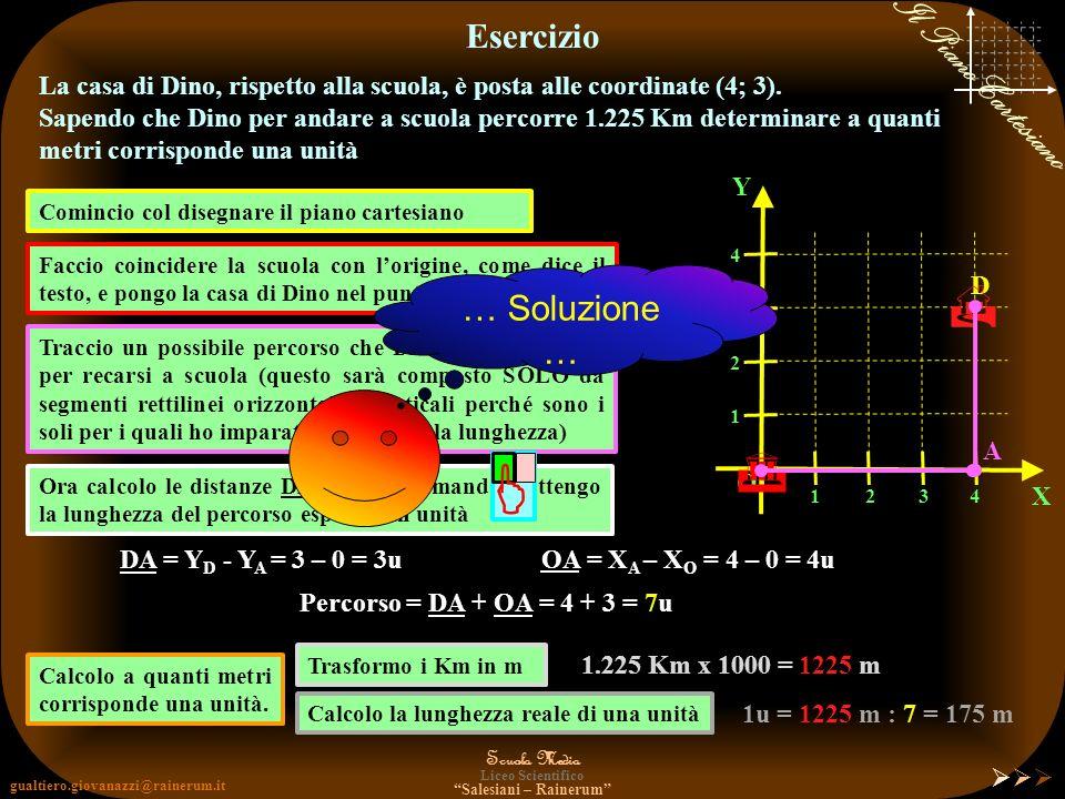 gualtiero.giovanazzi@rainerum.it Scuola Media Liceo Scientifico Salesiani – Rainerum Il Piano Cartesiano Esercizio La casa di Dino, rispetto alla scuo