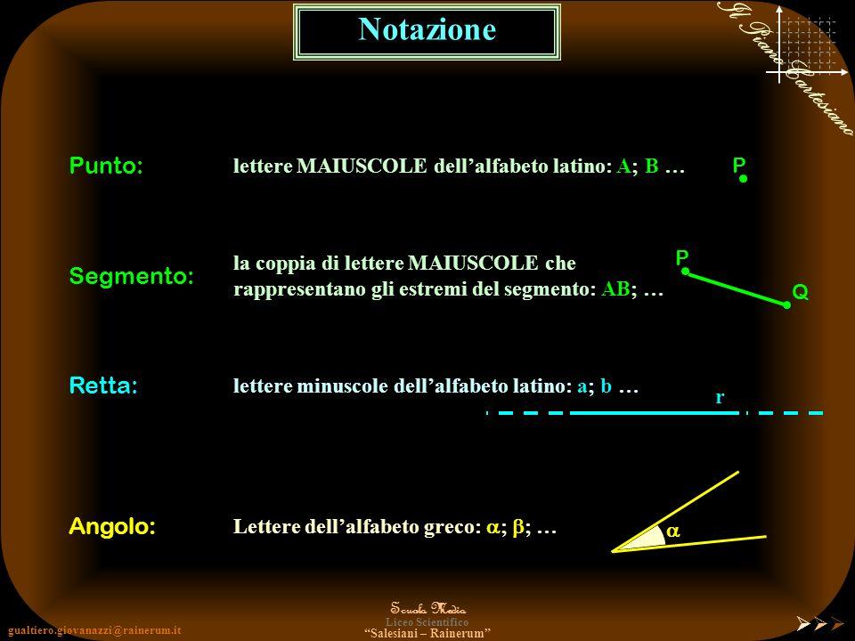 gualtiero.giovanazzi@rainerum.it Scuola Media Liceo Scientifico Salesiani – Rainerum Il Piano Cartesiano Notazione