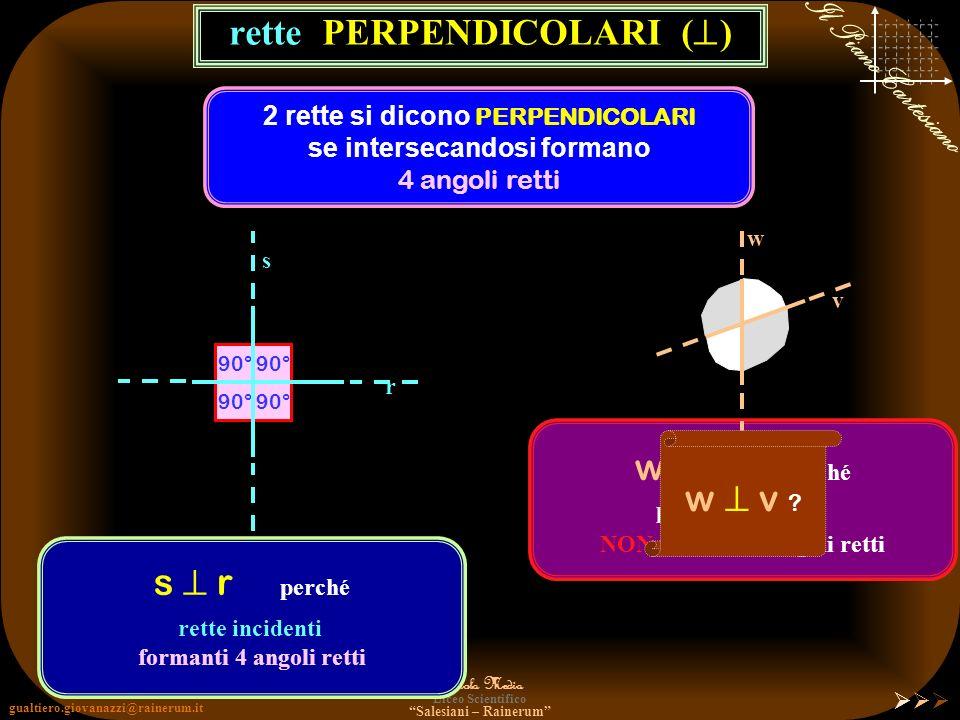gualtiero.giovanazzi@rainerum.it Scuola Media Liceo Scientifico Salesiani – Rainerum Il Piano Cartesiano Rette Perpendicolari