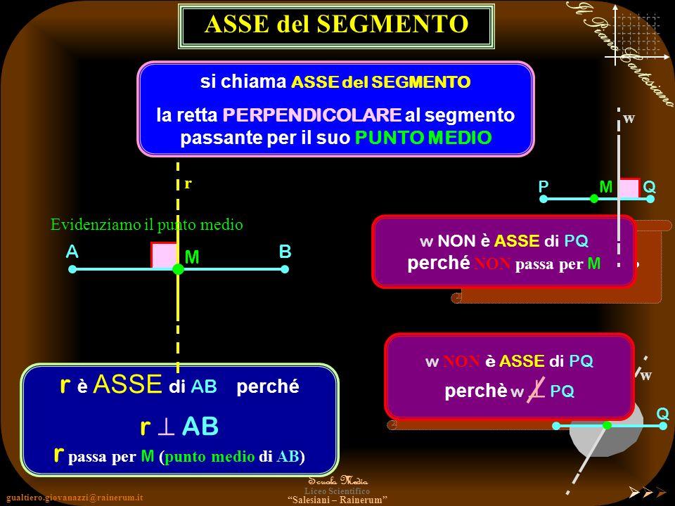 gualtiero.giovanazzi@rainerum.it Scuola Media Liceo Scientifico Salesiani – Rainerum Il Piano Cartesiano 90° rette PERPENDICOLARI ( ) 2 rette si dicon