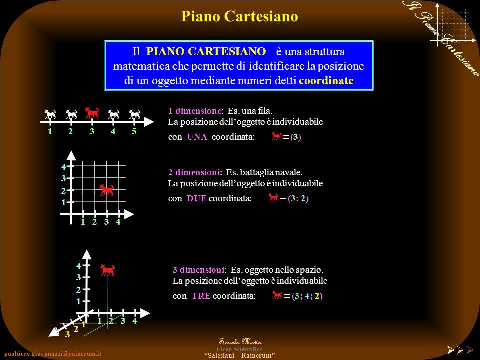 gualtiero.giovanazzi@rainerum.it Scuola Media Liceo Scientifico Salesiani – Rainerum Il Piano Cartesiano Il Piano Cartesiano