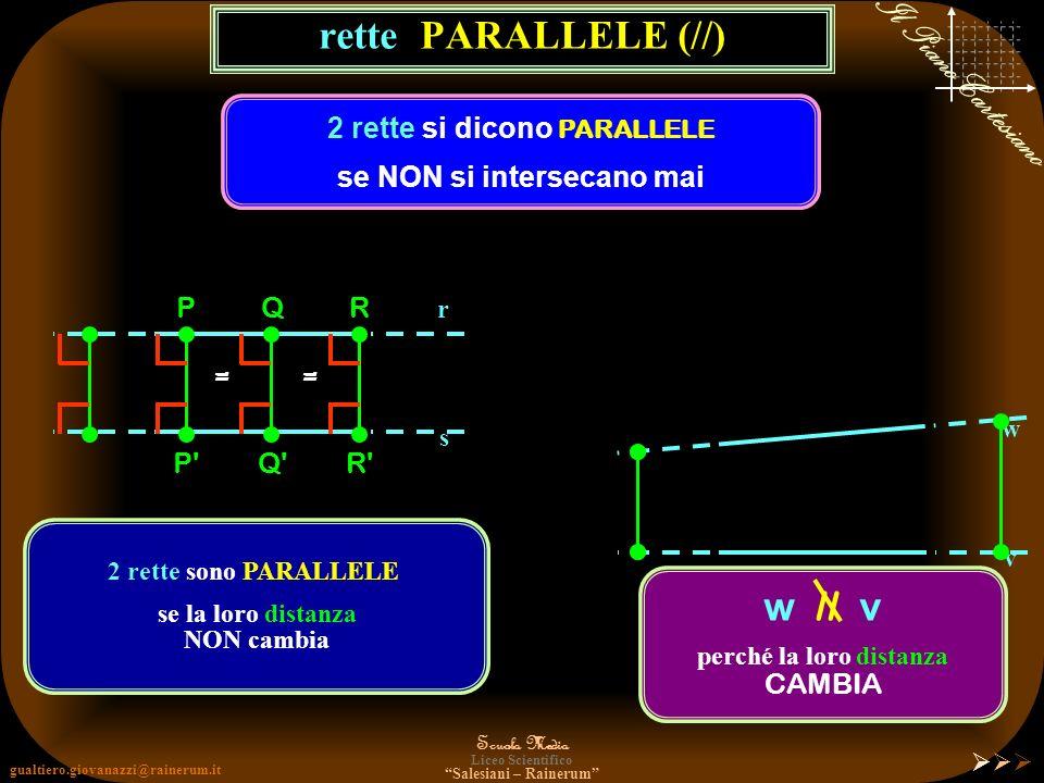 gualtiero.giovanazzi@rainerum.it Scuola Media Liceo Scientifico Salesiani – Rainerum Il Piano Cartesiano Rette Parallele