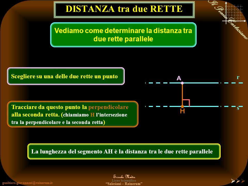 gualtiero.giovanazzi@rainerum.it Scuola Media Liceo Scientifico Salesiani – Rainerum Il Piano Cartesiano Distanza tra due rette È possibile calcolare