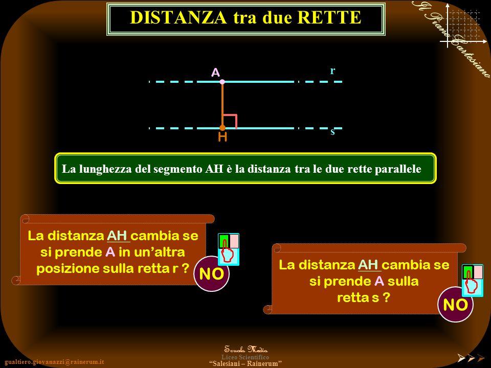 gualtiero.giovanazzi@rainerum.it Scuola Media Liceo Scientifico Salesiani – Rainerum Il Piano Cartesiano DISTANZA tra due RETTE Vediamo come determina