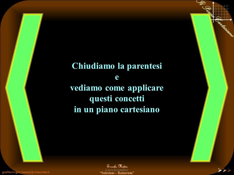 gualtiero.giovanazzi@rainerum.it Scuola Media Liceo Scientifico Salesiani – Rainerum Il Piano Cartesiano DISTANZA tra due RETTE r s H A La lunghezza d