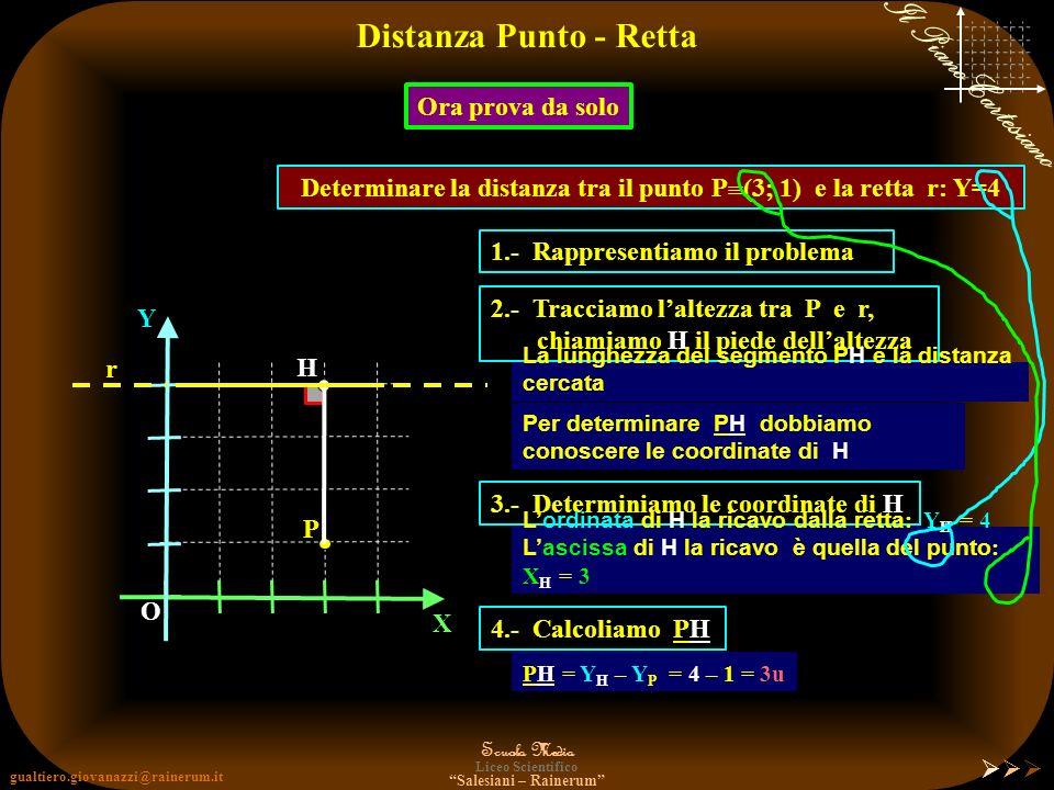 gualtiero.giovanazzi@rainerum.it Scuola Media Liceo Scientifico Salesiani – Rainerum Il Piano Cartesiano Distanza Punto - Retta Vediamo come determina