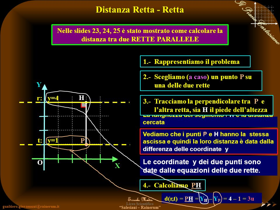 gualtiero.giovanazzi@rainerum.it Scuola Media Liceo Scientifico Salesiani – Rainerum Il Piano Cartesiano Distanza Punto - Retta Ora prova da solo X Y