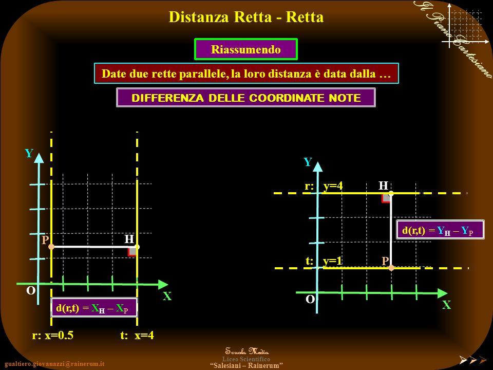 gualtiero.giovanazzi@rainerum.it Scuola Media Liceo Scientifico Salesiani – Rainerum Il Piano Cartesiano Distanza Retta - Retta X Y O 1.- Rappresentia