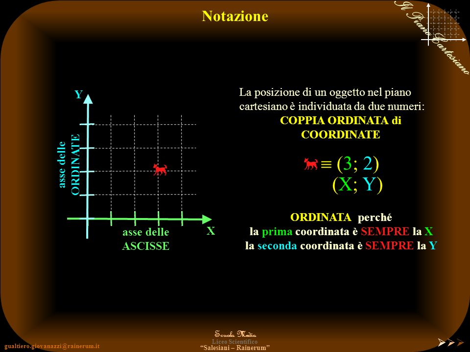 gualtiero.giovanazzi@rainerum.it Scuola Media Liceo Scientifico Salesiani – Rainerum Il Piano Cartesiano Notazione Lasse orizzontale è chiamata asse d