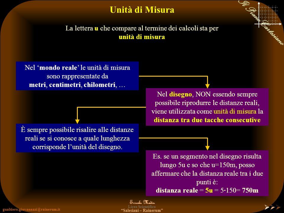 gualtiero.giovanazzi@rainerum.it Scuola Media Liceo Scientifico Salesiani – Rainerum Il Piano Cartesiano Distanza tra due Punti Distanza tra due punti