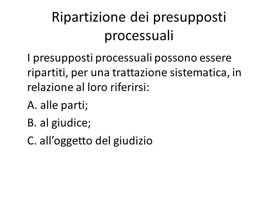Ripartizione dei presupposti processuali I presupposti processuali possono essere ripartiti, per una trattazione sistematica, in relazione al loro rif