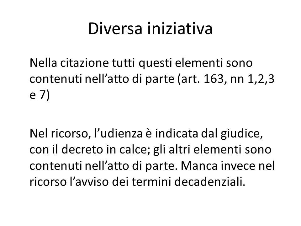 Diversa iniziativa Nella citazione tutti questi elementi sono contenuti nellatto di parte (art. 163, nn 1,2,3 e 7) Nel ricorso, ludienza è indicata da