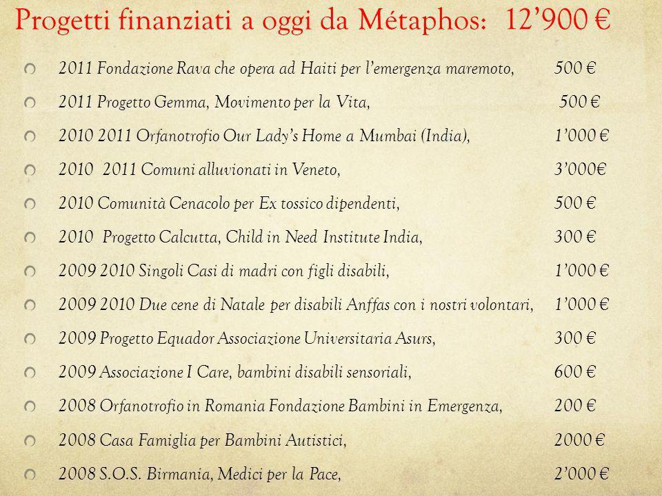 Progetti finanziati a oggi da Métaphos: 12900 2011 Fondazione Rava che opera ad Haiti per lemergenza maremoto, 500 2011 Progetto Gemma, Movimento per