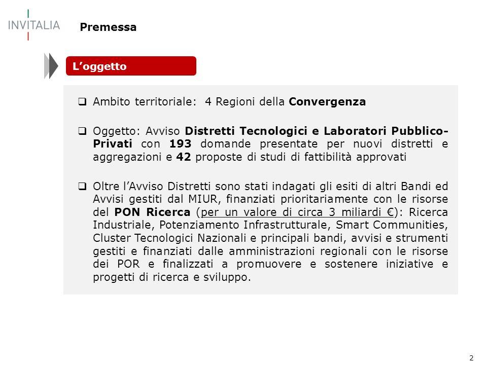 2 Premessa Loggetto Ambito territoriale: 4 Regioni della Convergenza Oggetto: Avviso Distretti Tecnologici e Laboratori Pubblico- Privati con 193 doma