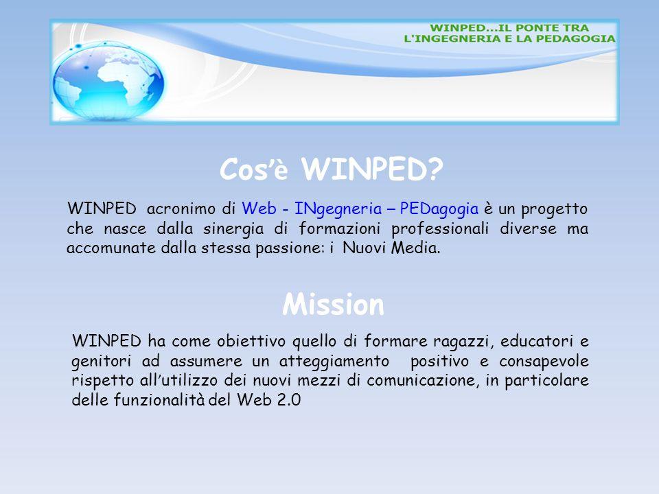 Cos è WINPED.