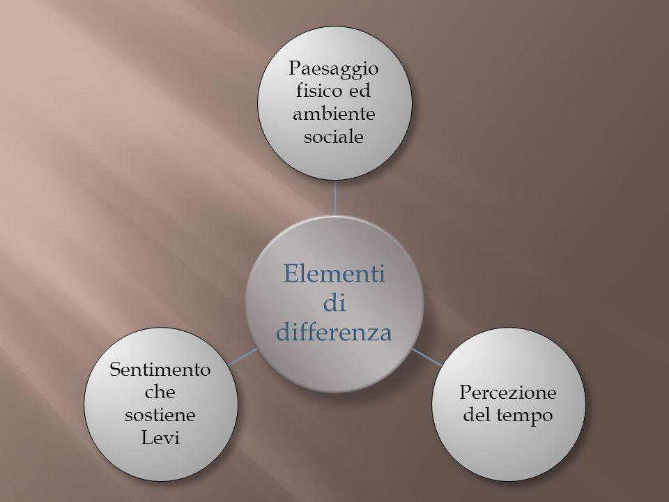 Elementi di differenza Paesaggio fisico ed ambiente sociale Percezione del tempo Sentimento che sostiene Levi