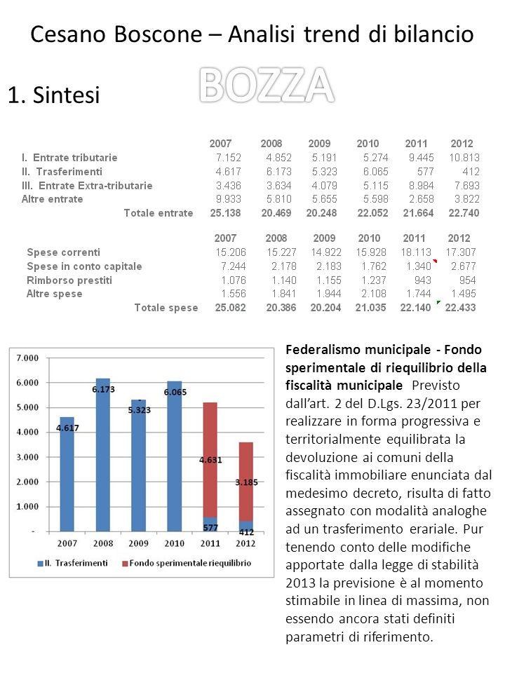 Cesano Boscone – Analisi trend di bilancio 1. Sintesi Federalismo municipale - Fondo sperimentale di riequilibrio della fiscalità municipale Previsto