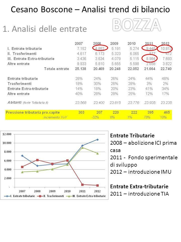 1. Analisi delle entrate Cesano Boscone – Analisi trend di bilancio Entrate Tributarie 2008 – abolizione ICI prima casa 2011 - Fondo sperimentale di s