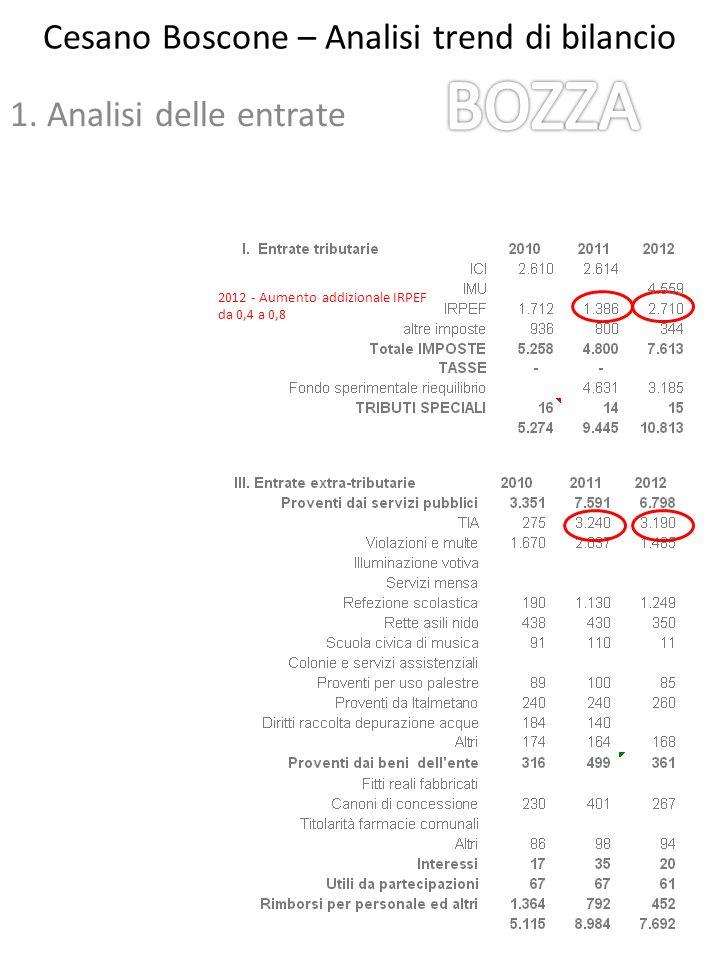 1. Analisi delle entrate Cesano Boscone – Analisi trend di bilancio 2012 - Aumento addizionale IRPEF da 0,4 a 0,8