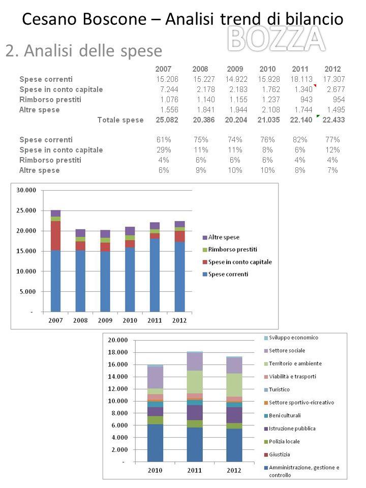 Cesano Boscone – Analisi trend di bilancio 2. Analisi delle spese