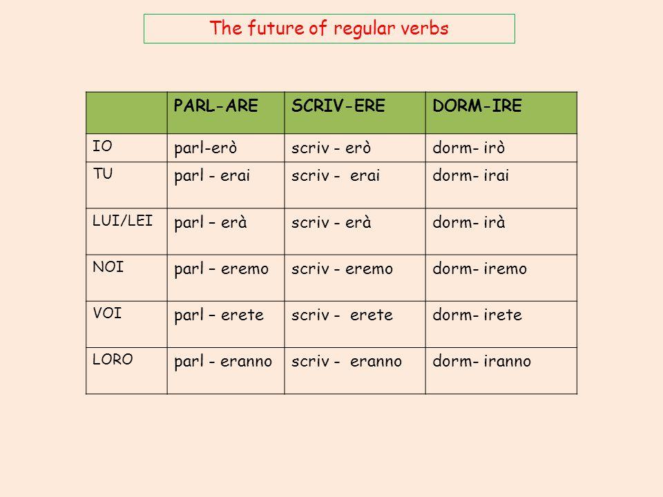 The future of regular verbs PARL-ARESCRIV-EREDORM-IRE IO parl-eròscriv - eròdorm- irò TU parl - eraiscriv - eraidorm- irai LUI/LEI parl – eràscriv - eràdorm- irà NOI parl – eremoscriv - eremodorm- iremo VOI parl – eretescriv - eretedorm- irete LORO parl - erannoscriv - erannodorm- iranno